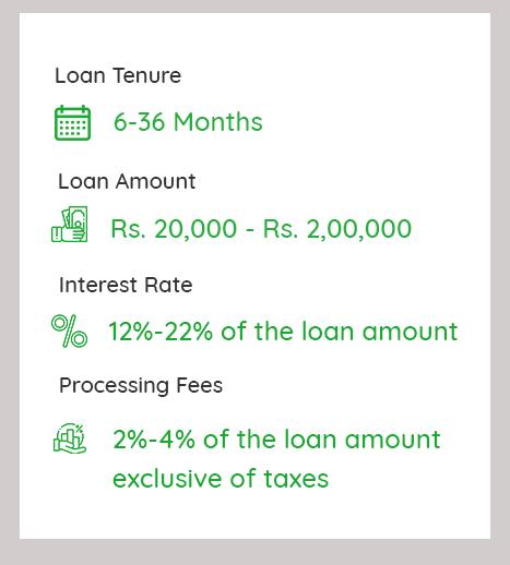 loan-terms